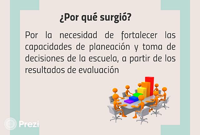 Modelo Prospectivo en la gestión educativa. Casassus