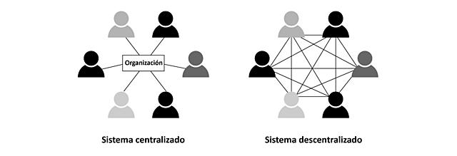 Modelos de Administración educativa