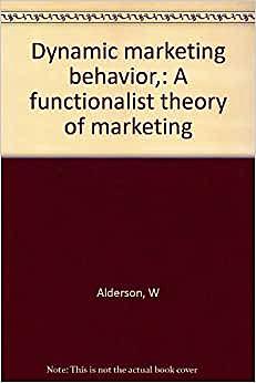 Alderson  y su teoría funcional del marketing