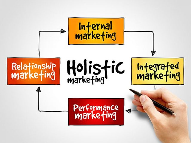 Componentes del Marketing Holistico