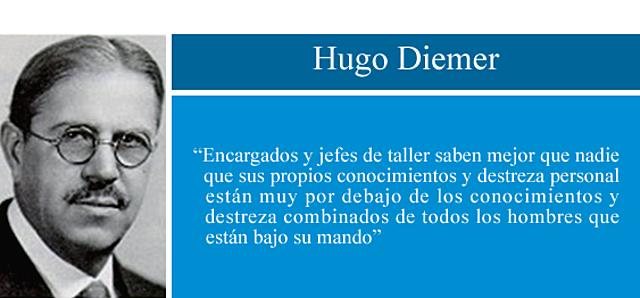 """1902 Hugo Diemer - Curso """"Economía de la fabrica"""" Universidad de Kansas"""