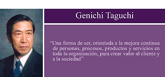 1955 Genichi Taguchi - Diseño de experimentos