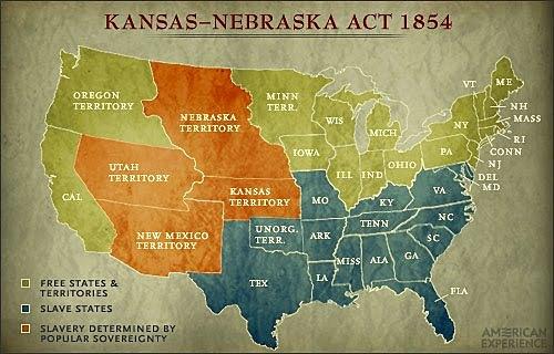 Kansa-Nebraska Act