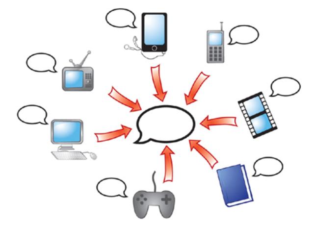 Transmedia - Narración Multicanal