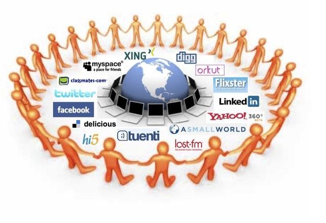 surgimiento de las redes sociales