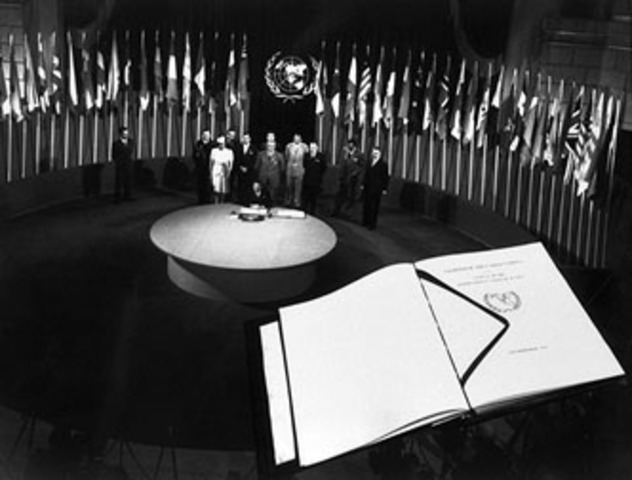 UN Charter Signed