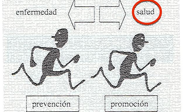 Énfasis a la prevención y promoción temprana