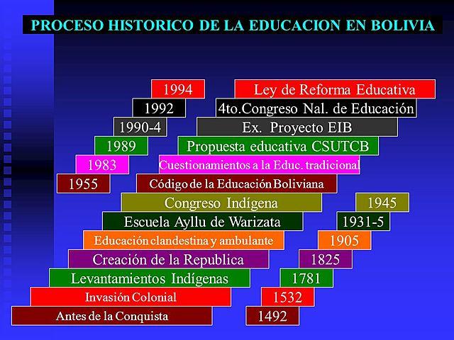 Primer Congreso Nacional Indígena