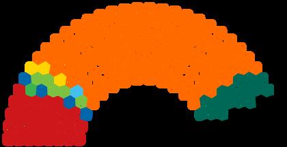 2014-es magyarországi országgyűlési választás