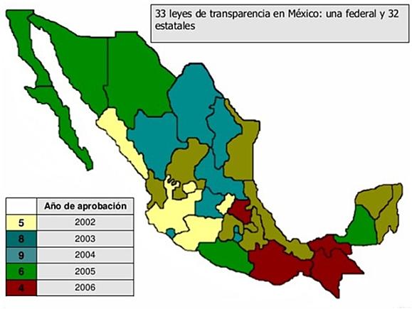 LEYES EN MATERIA DE TRANSPARENCIA