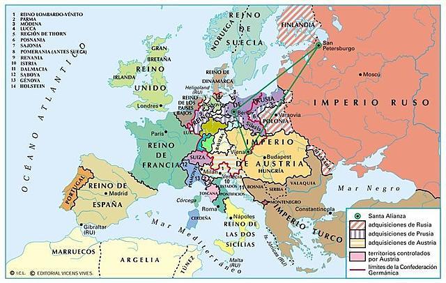Situación inicial de Italia