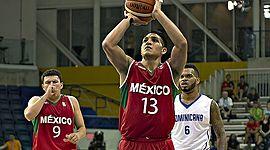 El baloncesto en México_Huizar Rodríguez Yael Gerardo timeline