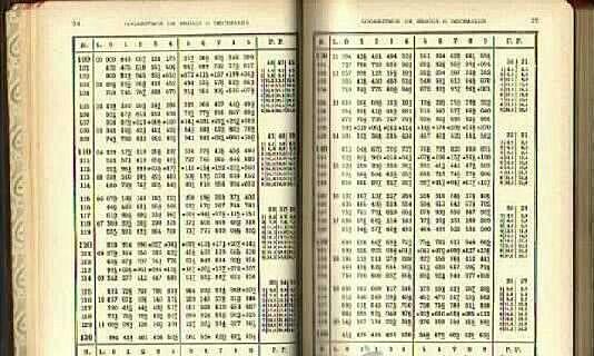 TABLAS DE LOGARÍTMOS