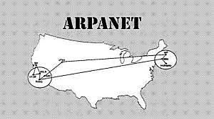 Création d'Arpanet aux Etats-Unis
