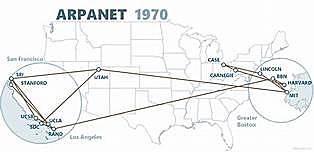 1ª Red: ARPANET