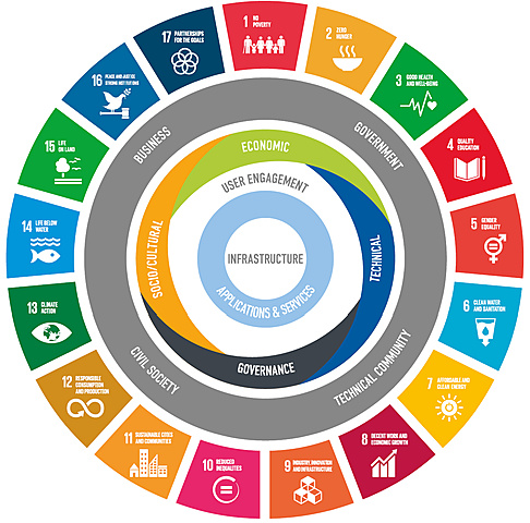 Υποβολή σχεδίων Προγραμμάτων Περιβαλλοντικής Εκπαίδευσης