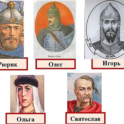 Правление первых русских князей timeline