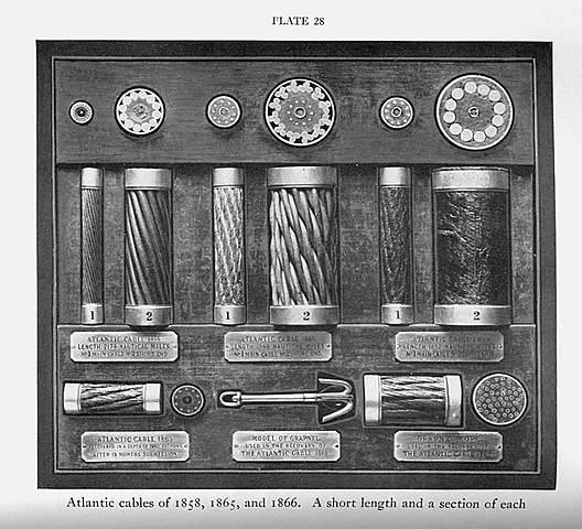 Изобретение кабельного телеграфа