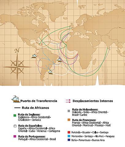 Los portugueses iniciaron el tráfico de africanos esclavizados.