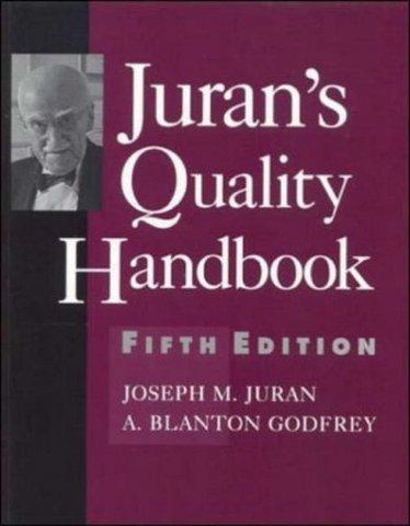 Se publica el Quality Control Handbook