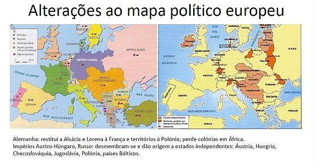 Alterações no mapa político europeu
