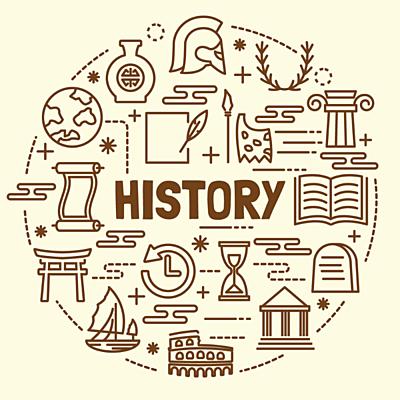 Historical Time Line, By Mel timeline