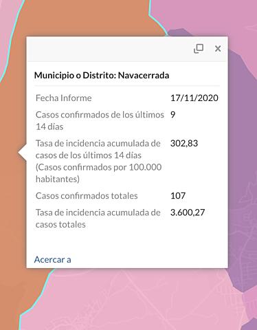 COVID-19 Situación epidemiológica por municipios