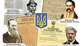 Правові пам'ятки України timeline