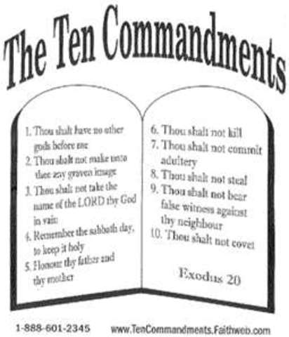 Display of Ten Commandments in School Classrooms was declared unconstitutional.