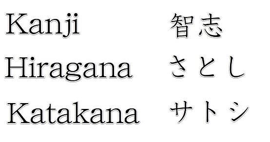 Origen de la escritura japonesa.