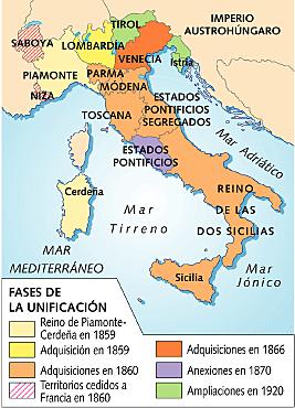 Incorporación de los Estados de Parma, Módena y Toscana.