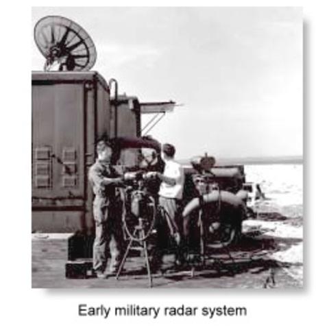 Robert Watson-Watt: El radar