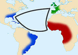 Comercio triangular