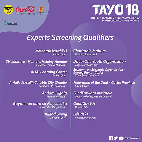 LifeRisks included to TAYO Awards Experts Screening Qualifiers