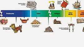 EIX CRONOLOGIC 1E BILAL AZZI timeline