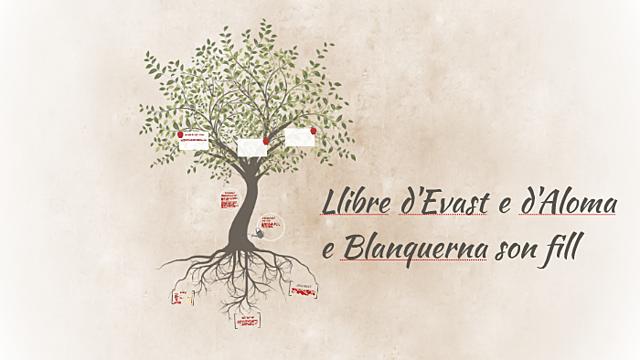 LLIBRE D'EVAST E D'ALOMA E DE BLANQUERNA SON FILL -RAMON LLULL