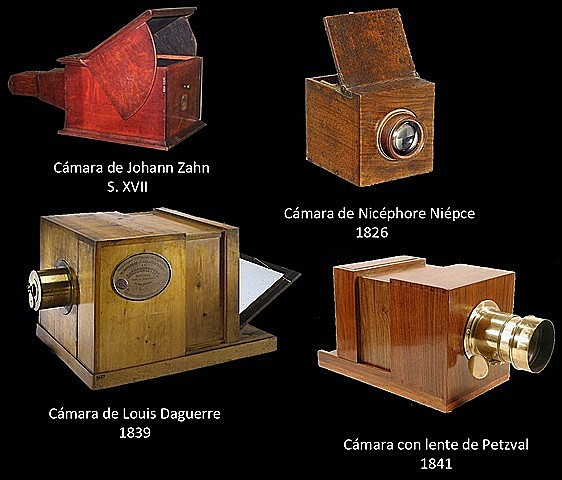 TYPES OF CAMERAS IN THE 19TH CENTURY