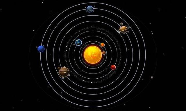 La Teoria Heliocentrica