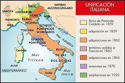 UNIFICACIÓN ITALIANA FASE 4 (1870)