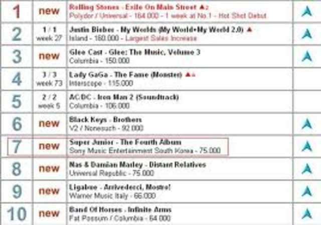 top selling records chart