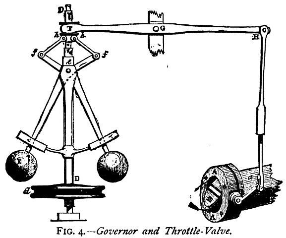 James Watt : Regulador centrífugo