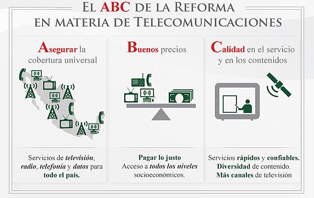 El modelo corregulatorio mexicano