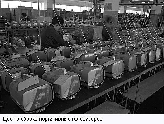 Первый портативный телевизор.