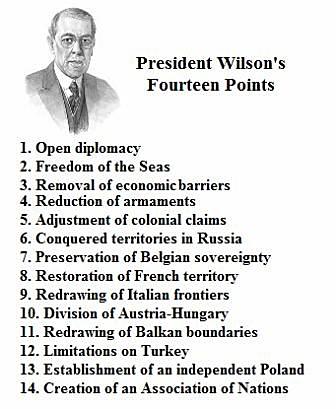 Woodrow Wilsons 14 points