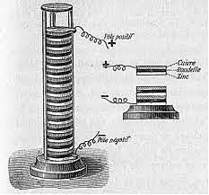 Alessandro Volta | La pile Volta