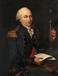 Charles-Augustin Coulomb | Loi de Coulomb