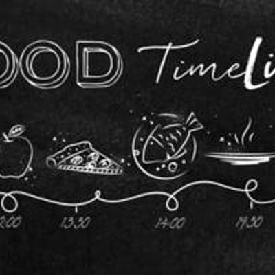 Cronología de los alimentos en el mundo timeline