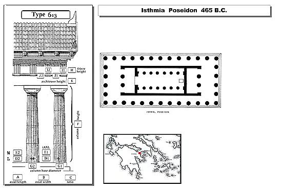 Poseidon Tempel, Isthmia 690-650