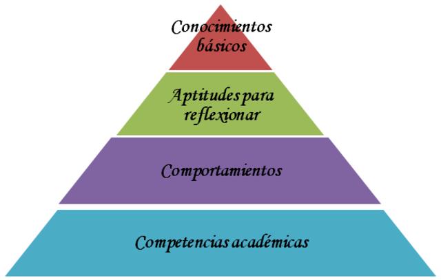 Hilda Tara / Prparacion Cultural