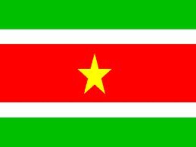 Acuerdo para la Reconciliación y el Desarrollo Nacional